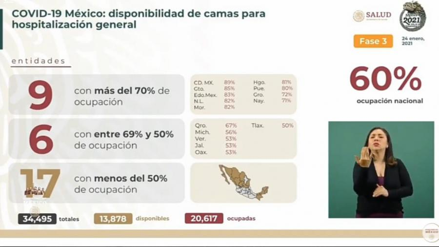 Suma México 1 Millón 763 mil 219 casos de COVID-19